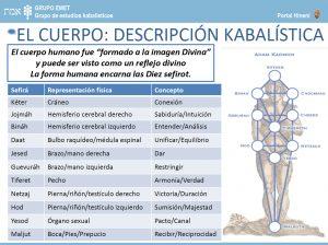 Imagen Anatomia del Alma 5